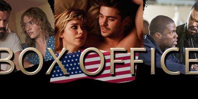 Kinocharts USA: Die Top 10 des Wochenendes (31. Januar bis 2. Februar 2014)