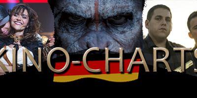 Kinocharts Deutschland: Die Top 10 des Wochenendes (7. bis 10. August 2014)