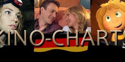 Kinocharts Deutschland: Die Top 10 des Wochenendes (11. bis 14. September 2014)