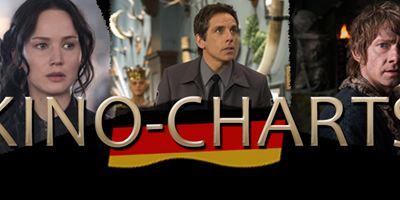 Kinocharts Deutschland: Die Top 10 des Wochenendes (18. bis 21. Dezember 2014)