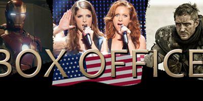 Kinocharts USA: Die Top 10 des Wochenendes (15. bis 17. Mai 2015)