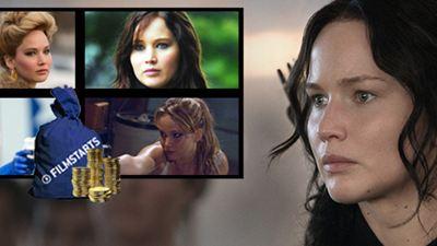 Die 8 erfolgreichsten Filme mit Jennifer Lawrence