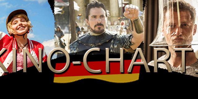 Kinocharts Deutschland: Die Top 10 des Wochenendes (25. bis 28. Dezember 2014)