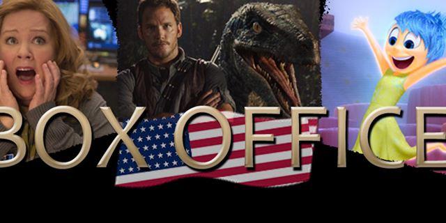 Kinocharts USA: Die Top 10 des Wochenendes (19. bis 21. Juni 2015)