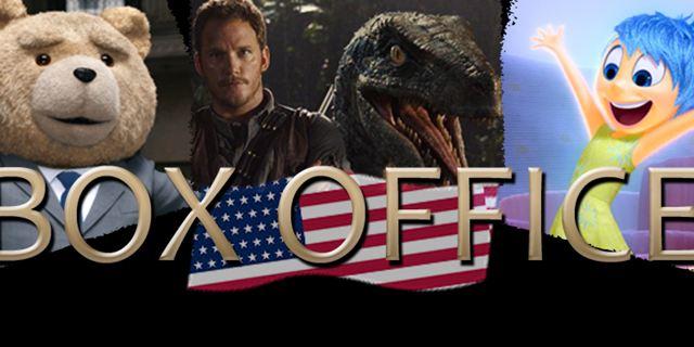 Kinocharts USA: Die Top 10 des Wochenendes (26. bis 28. Juni 2015)