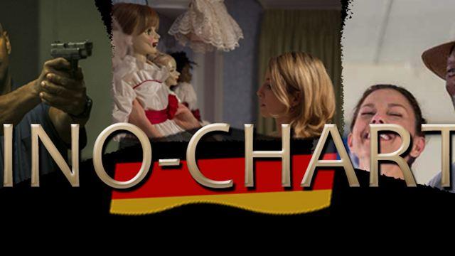 Kinocharts Deutschland: Die Top 10 des Wochenendes (9. bis 12. Oktober 2014)
