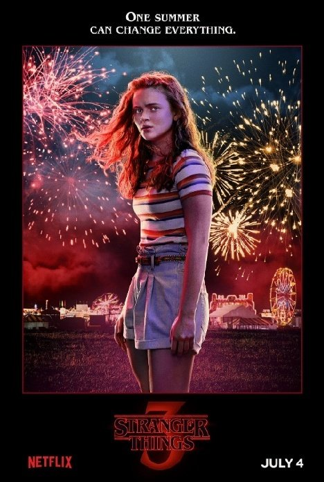 Max Mayfield (Sadie Sink)