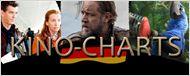 Kinocharts Deutschland: Die Top 10 des Wochenendes (3. bis 6. April 2014)