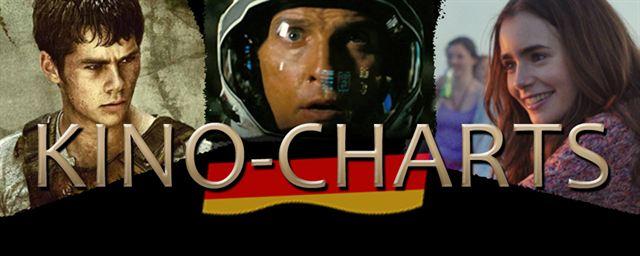 Kinocharts Deutschland