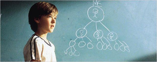 """Was macht eigentlich... der fast vergessene """"The Sixth Sense""""-Kinder-Superstar Haley Joel Osment?"""